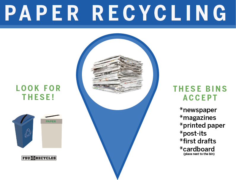 Recycling Paper Sign.png